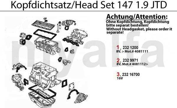 Alfa Romeo Engine Schematics - Catalogue of Schemas on