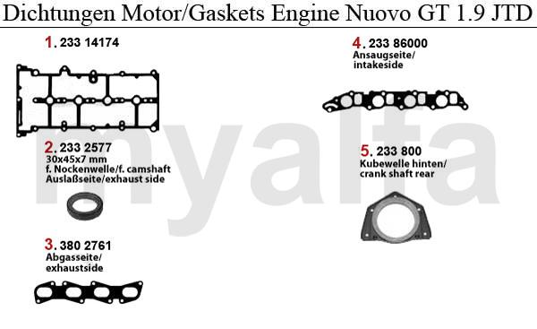 Pakninger Motor
