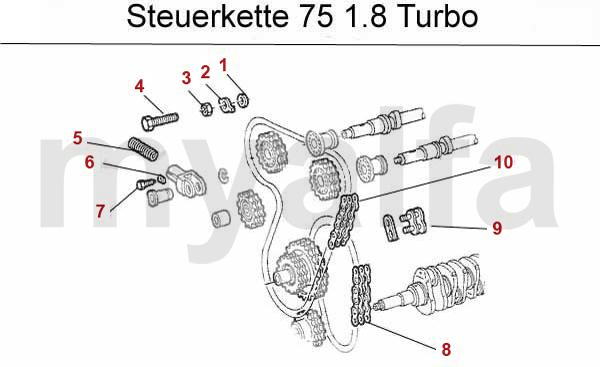 Alfa Romeo Timingchain 1 8 Turbo Valve Gear Engine Alfa 75 Parts