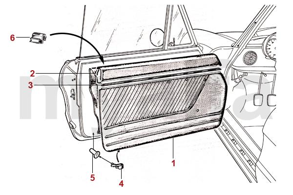 Alfa Romeo 1966-77 - DOOR CARDS - INTERIOR PARTS - ALFA