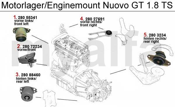 Motorlejer 1.8 TS 16V
