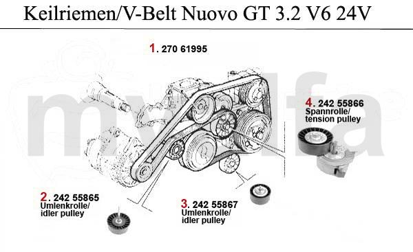3.2 V6 24V/GTA