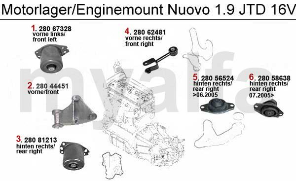 Motorlejer 1.9 JTD 16V